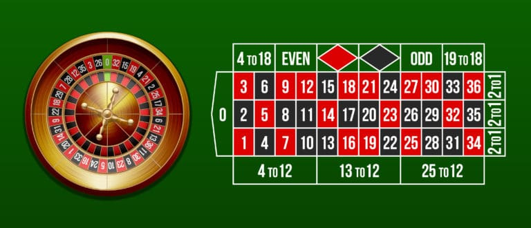 Vector,European,Roulette,Placed,On,An,Endless,Green,Surface,With